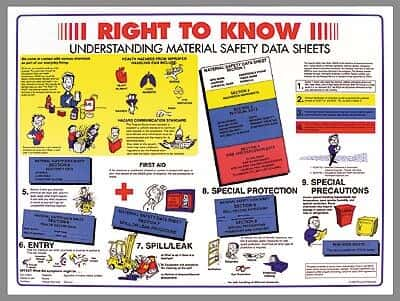 how to read material safety data Safety data sheets (formerly called material safety data sheets) communicate hazard information about chemical products need a safety data sheet now go to sds sources the federal hazard.