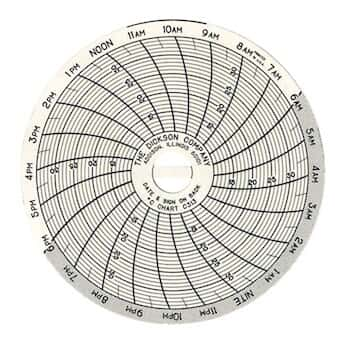 Dickson c313 chart paper for super compact temperature chart