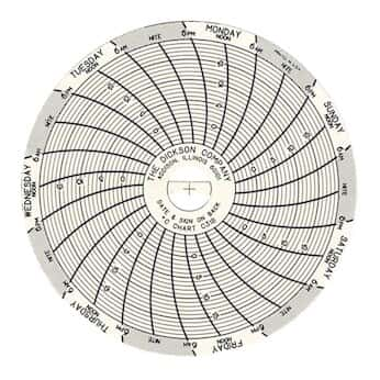 Dickson c318 chart paper for super compact temperature chart