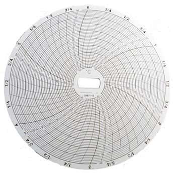 Supco CR87-15 Chart Paper for Economical 6 Type J Thermocouple Recorders 0 to 250/°F Cole-Parmer